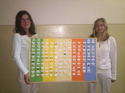Nemocnica Komárno vzdeláva študentov farmácie